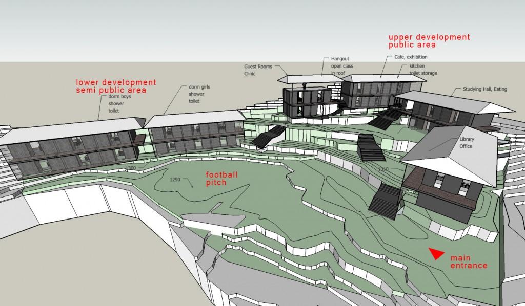 Technisches Schaubild über die einzelnen Bauphasen beim Kinderheim in Sudarijal bei Kathmandu